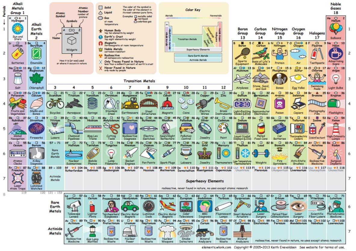 http elements wlonk com elements_pics words_11x8 5 pdf