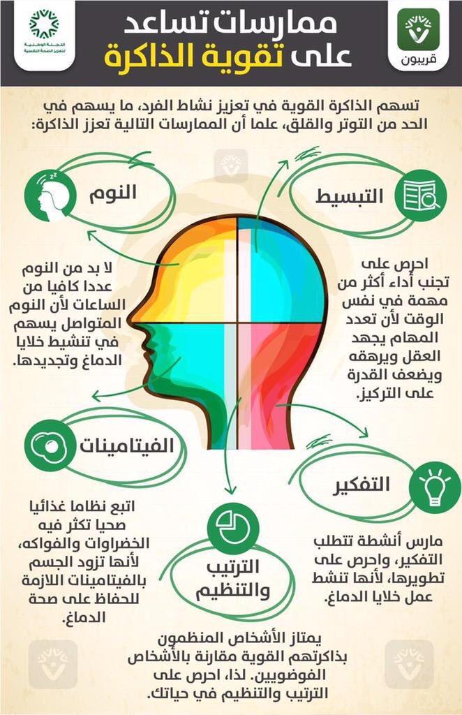 ممارسات تساعد تقوية الذاكرة