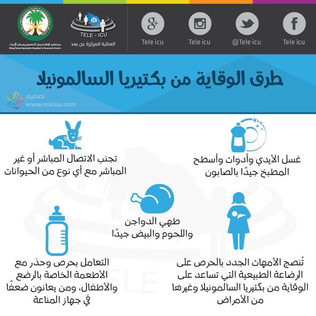 نصائح للوقاية الإصابة ببكتيريا السالمونيلا،،