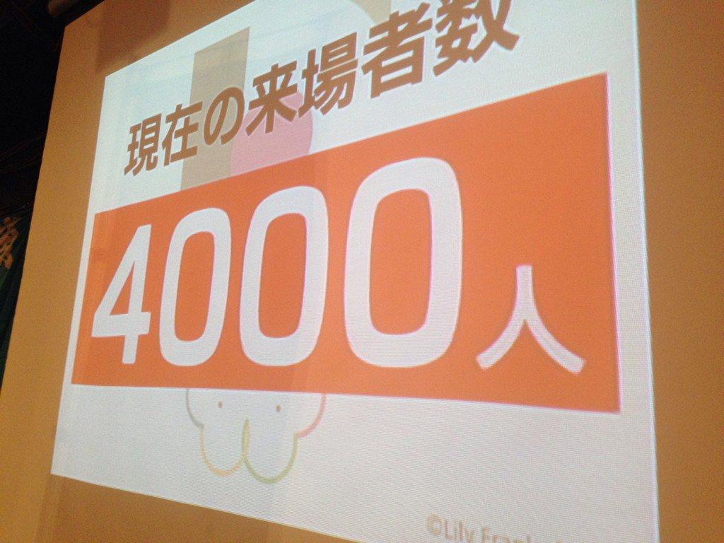おっぱい募金!4000人突破!!! https://t.co/UOZE9AK1rN