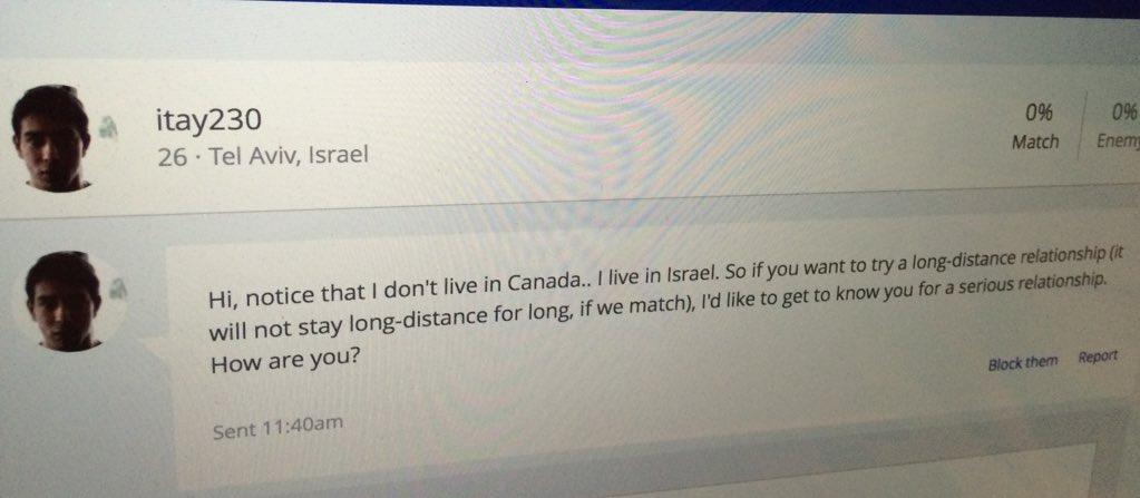 Migliore dating app Israele
