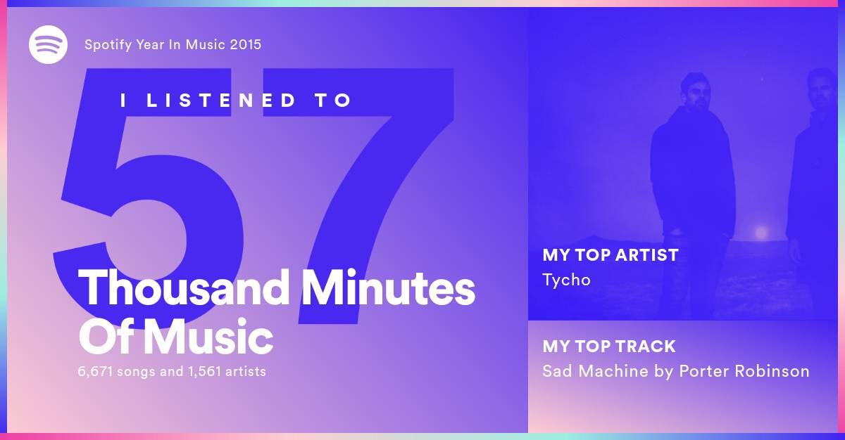 Spotify Year in Music - Explore your 2015 on Spotify