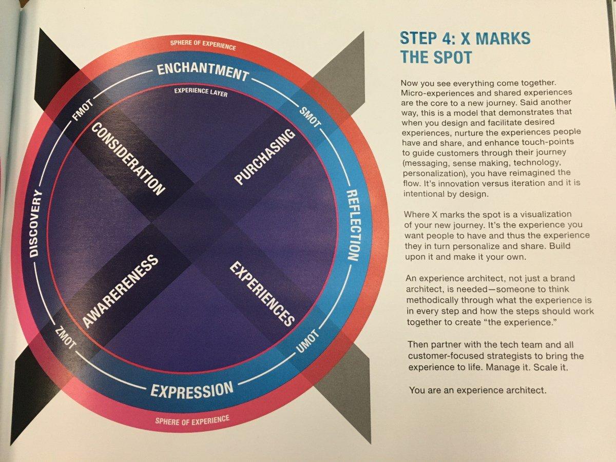 Why customer experience is the newdisruption @BrianSolis @VentureBeat https://t.co/5mSlWbTxTr #CustExp #CustServ https://t.co/35UWIGNWwO