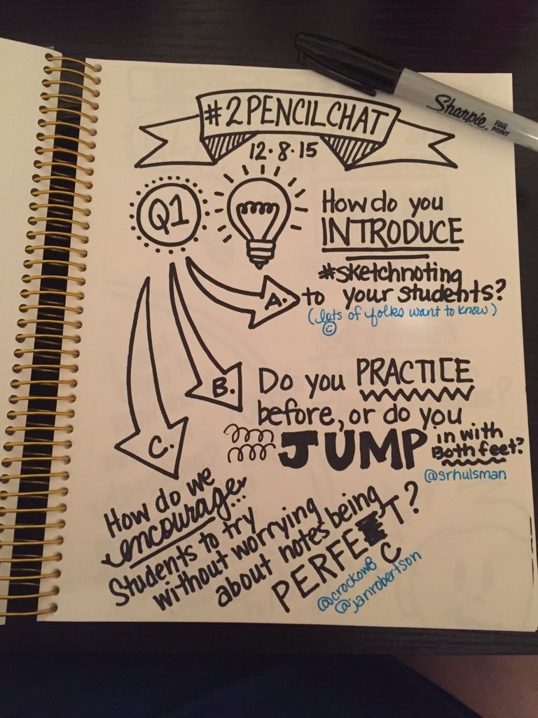 Q1 is all about gettin' started. #2PencilChat https://t.co/AfrGPAgEpZ