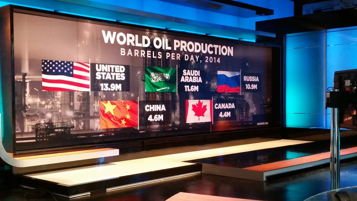The USA is a giant in crude oil production... https://t.co/iJVPKcwPkC