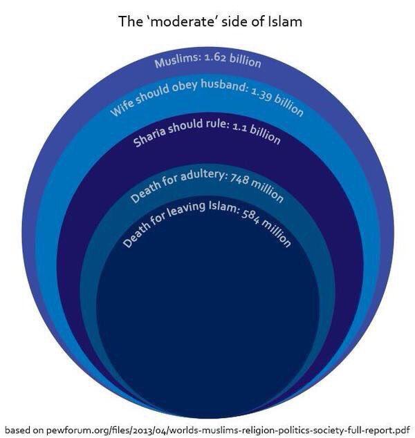 Atheist datiert einen Muslim Pennsylvania Gesetze über Alter und Datierung