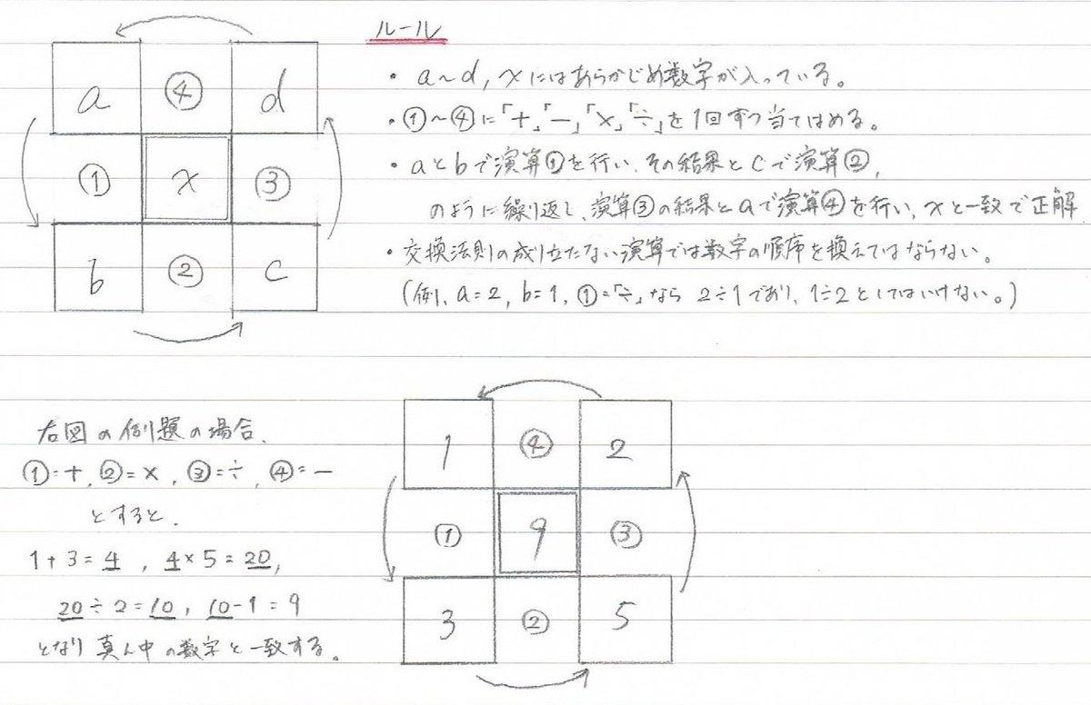 自作の数字パズルの草案を投下してみる。ロジックで解きにくいので不評かもしれない。あとルール読めなかったらすいません。画像1枚目がルールと例題、2枚目が問題です https://t.co/87Df0fO0qY