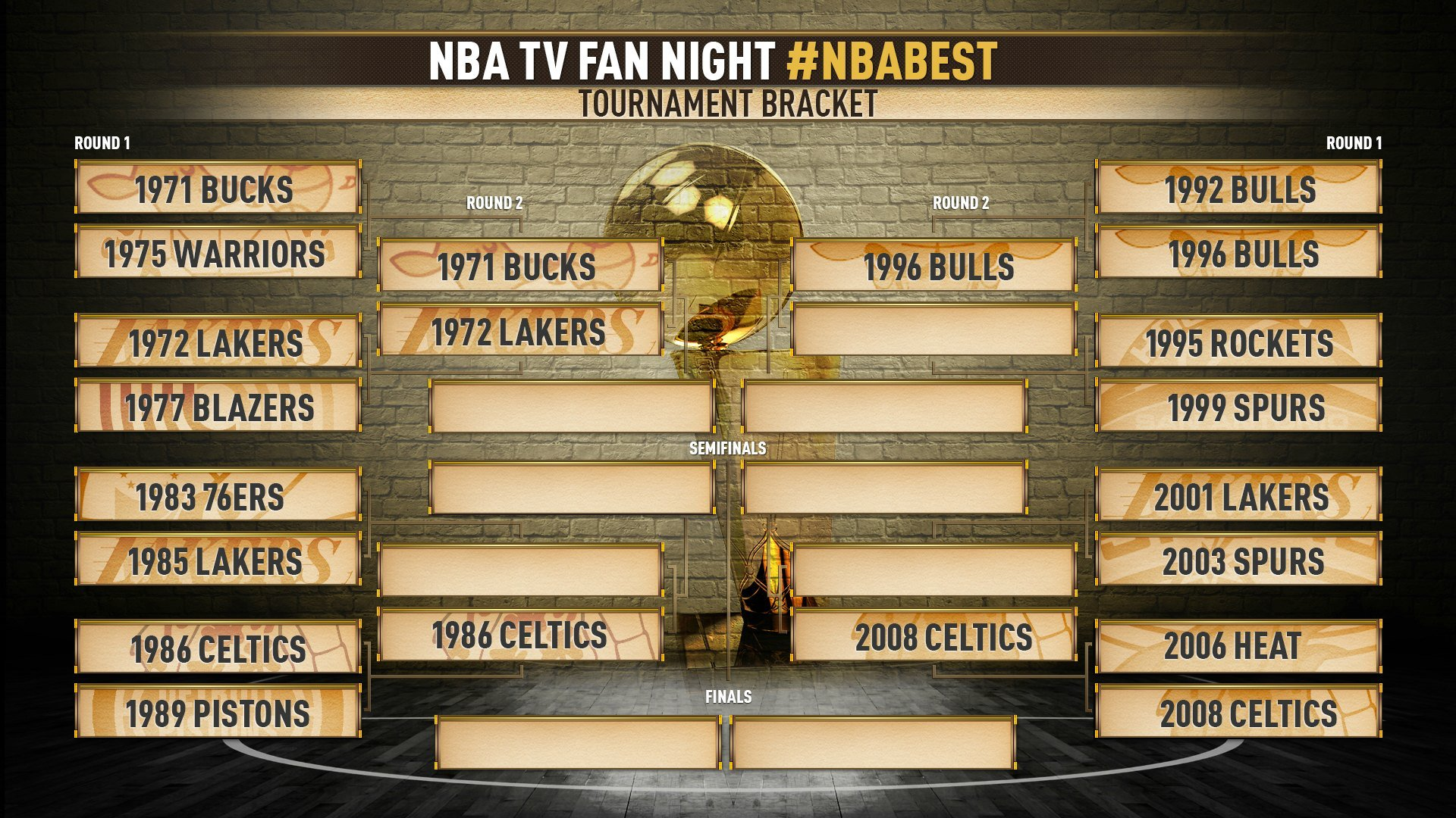 Nba Tv On Twitter Heres The Updated Nbabest Bracket Next