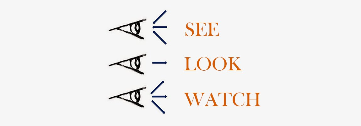 The Yuniversity On Twitter What Is The Difference Between Look See And Watch Https T Co Ihurh3daph Via Englishclub Https T Co A78hs2pycj