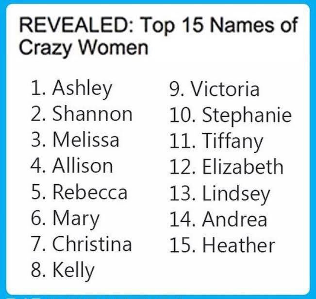 Image result for 15 names of crazy women