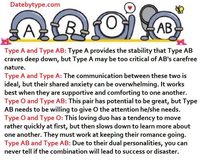 Compatible blood types dating divas 4