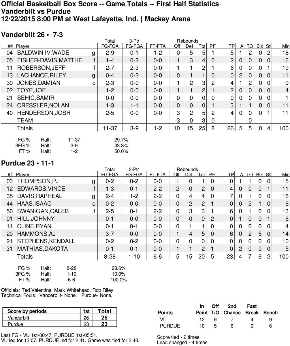 Purdue Men s Basketball on Twitter