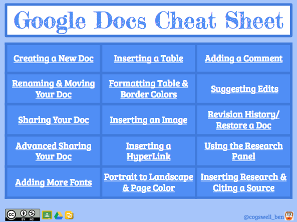 Google Doc Cheat Sheet is Out!! #hyperdoc https://t.co/aWP7x7po8f @TsGiveTs #gafe #gafesummit #tosachat #edchat https://t.co/mPIcrNvngG
