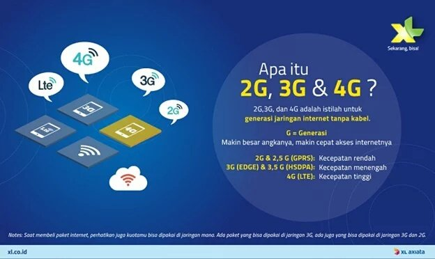 Agenda Solo On Twitter Xl G Live Loh Di Kota Solo Yuk Upgrade Sim Card Kamu Dgn G Free Di Xl Center Solo Jln Bhayangkara Xlsomesr