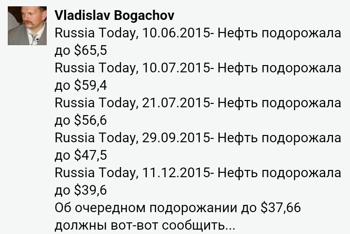 Цены на нефть: Brent подорожала до $37,7 за баррель - Цензор.НЕТ 9283