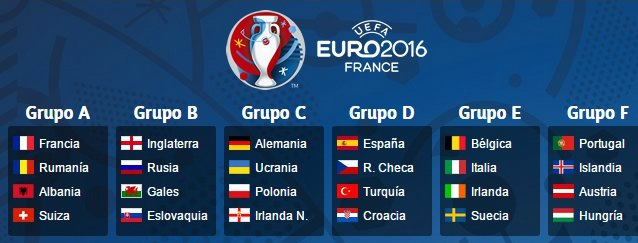 UEFA Euro 2016 CWCyjPmW4AAao6L