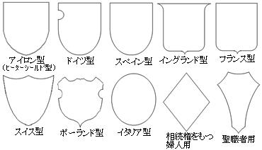 ふと紋章っぽいものを描こうと思って下調べした際にヒットしたもの。なんだこのサイトすごいわかりやすいぞ…。dragonslair.jp/main/heraldry/ pic.twitter.com/H6QCi70Rne