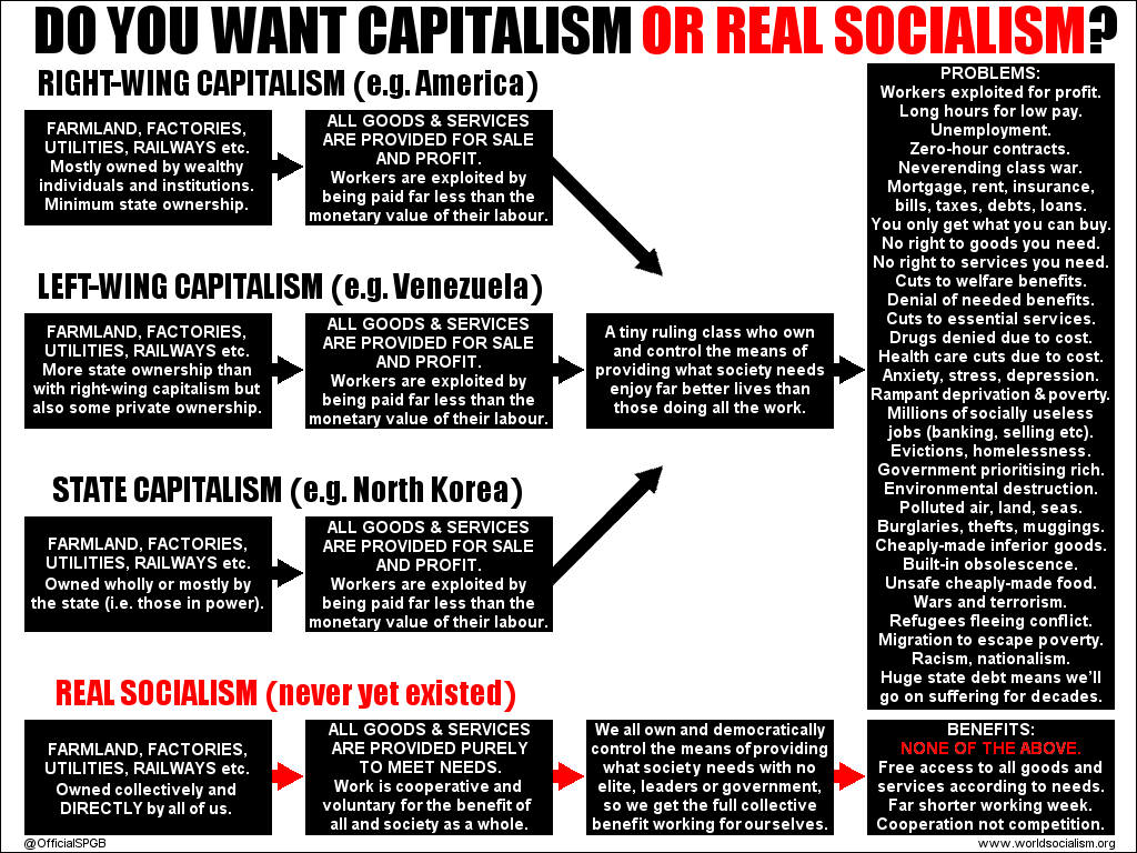 why is capitalism so prevalent in Why has the church been plagued by so much feudal relationships under attack by the reformation and capitalism certain prevalent circumstances of the.