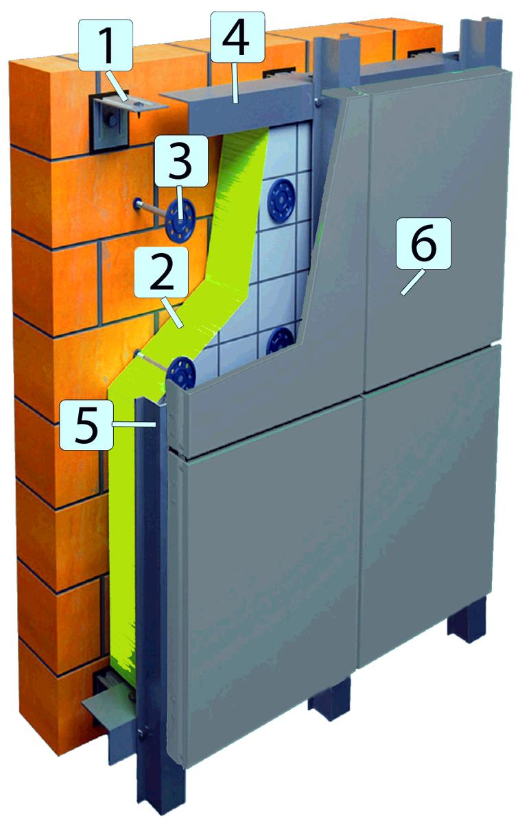 крепление металлокассет к металлическому каркасу