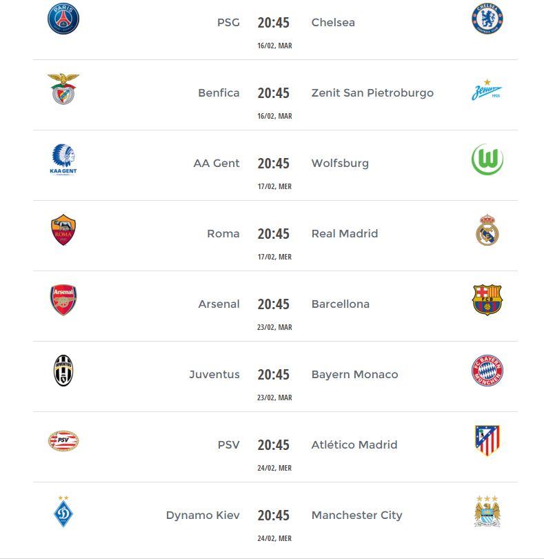 Calendario Champions Ottavi.Ottavi Champions League Juventus Bayern Roma Real Madrid