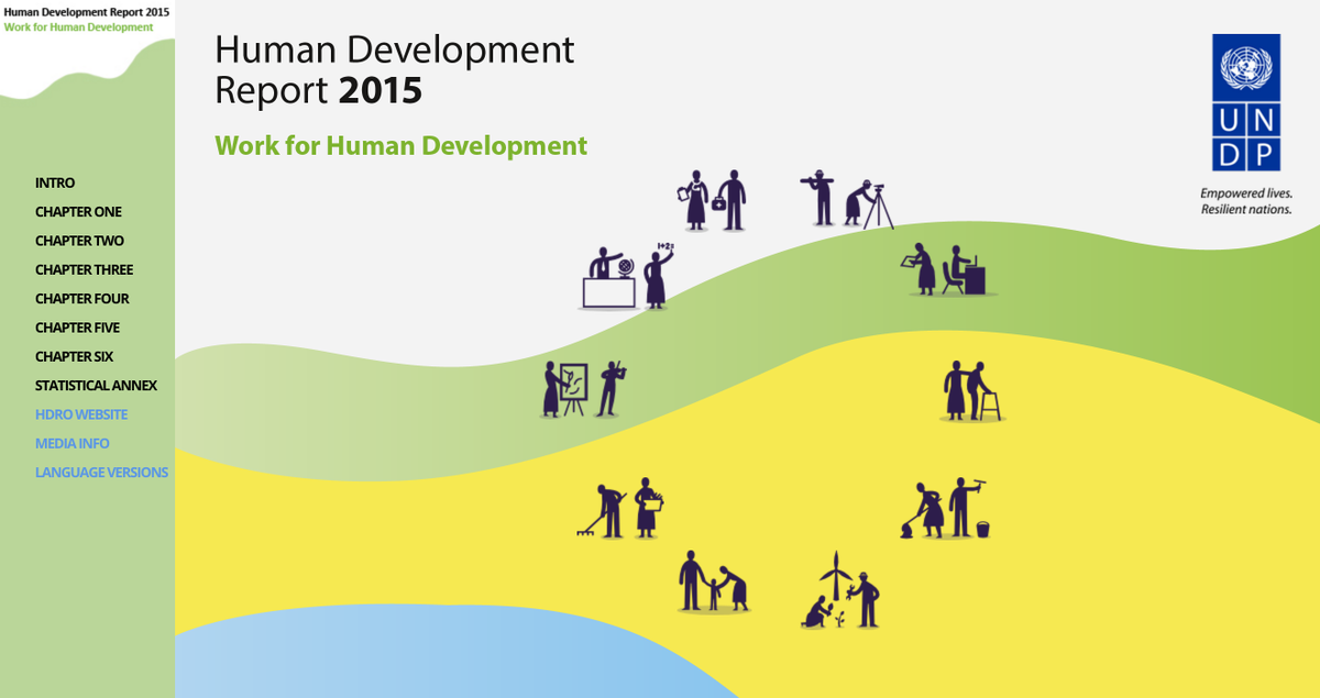 NEW: the #humandevelopment report 2015 is now available. Download report here: https://t.co/kODVjtnjSh #hdr2015 https://t.co/fJygn3Wucc