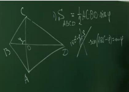 Четырехугольники схема