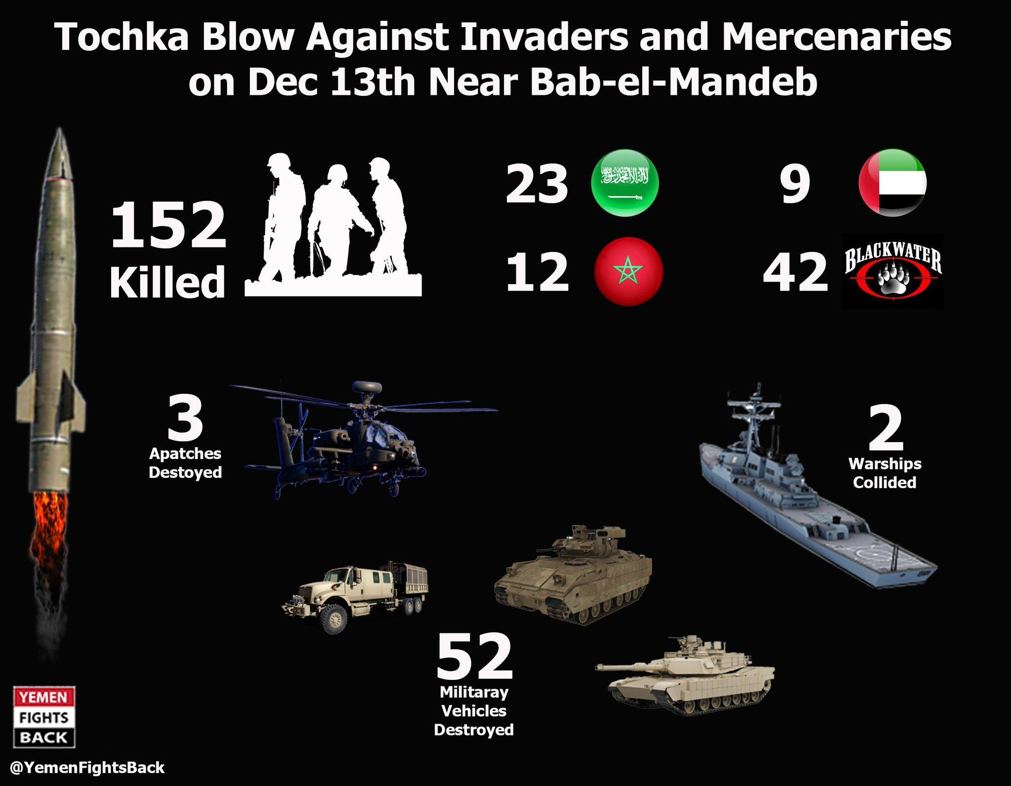 Yemeni Conflict: News #2 - Page 2 CWMISwZWoAEvnMa