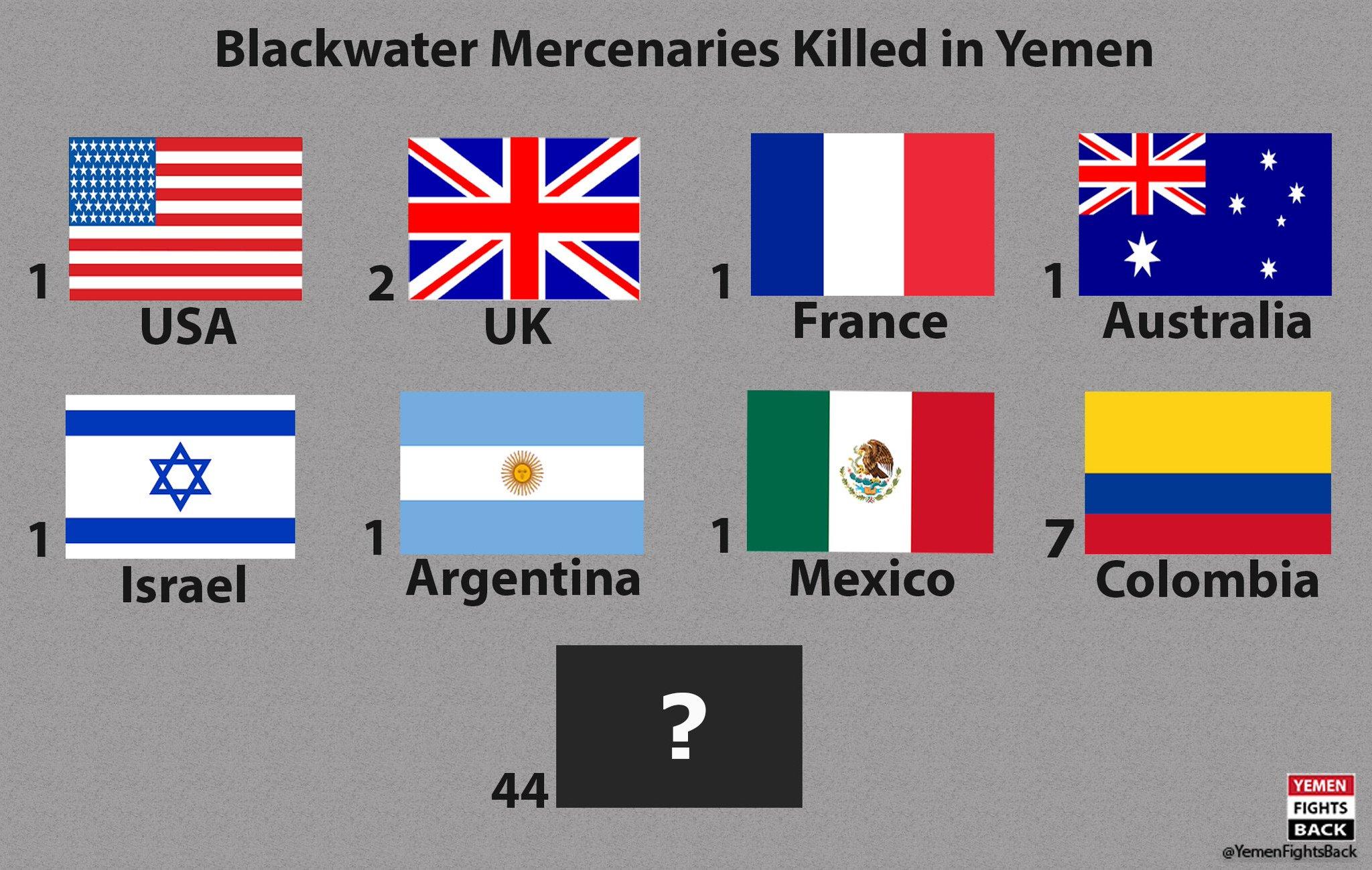 Yemeni Conflict: News #2 CWN75rGWwAQcIs3