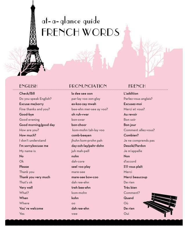 how to say status in french