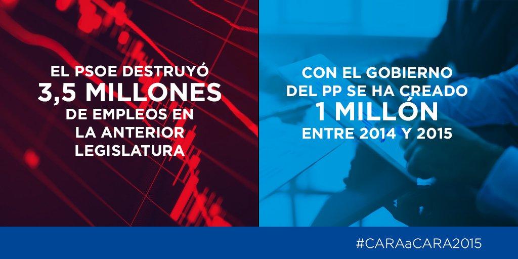 P.Sánchez dice muchas cosas pero poco sensatas: El PSOE destruyó 3,5 millones de empleos #CaraACaraL6 #YoVotoPP https://t.co/1IpuNpkatw
