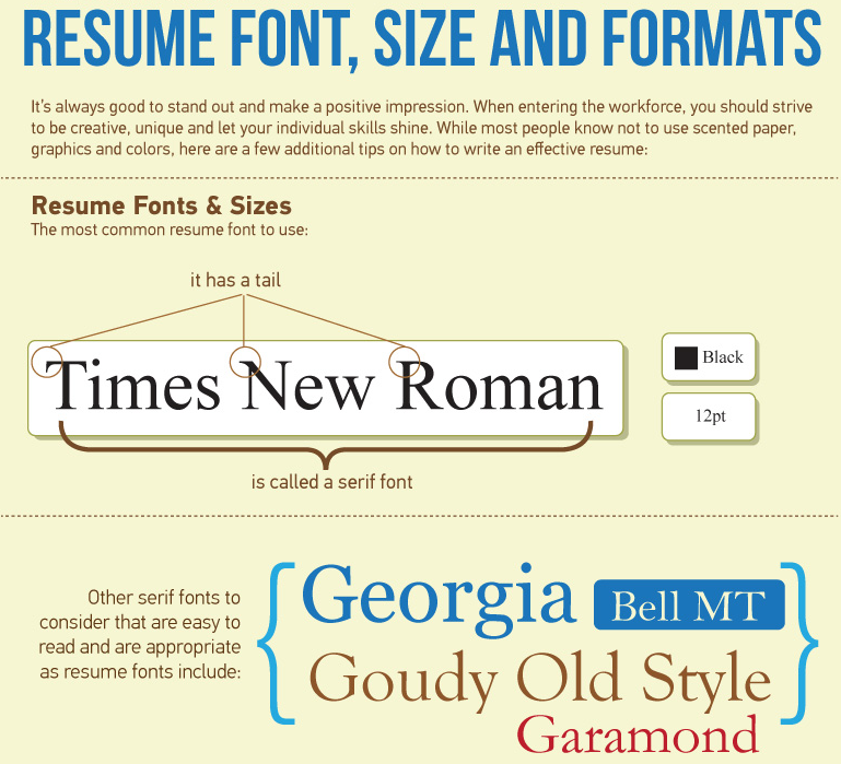 Undercover Recruiter On Twitter What Is The Best Resume Font Size
