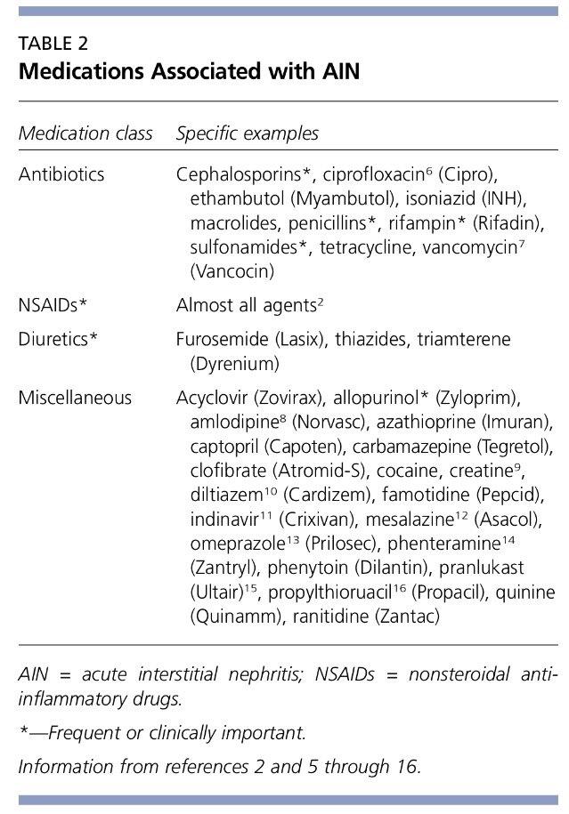 keppra levels in blood