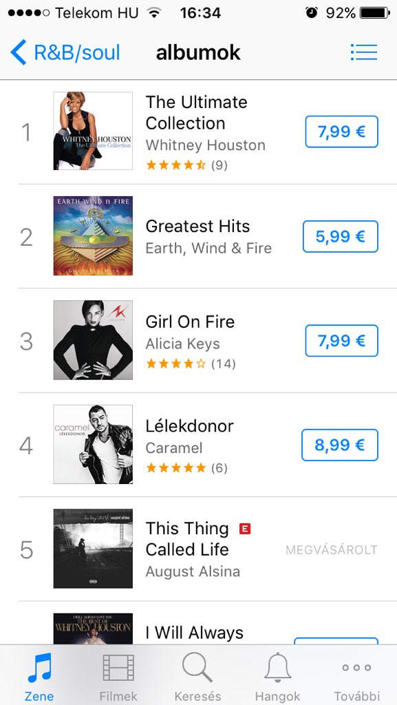 @AugustAlsina This Thing Called Life is at no.5 here,in Hungary on the iTunes r'n'b albumchart. https://t.co/i1lzyGiYD2