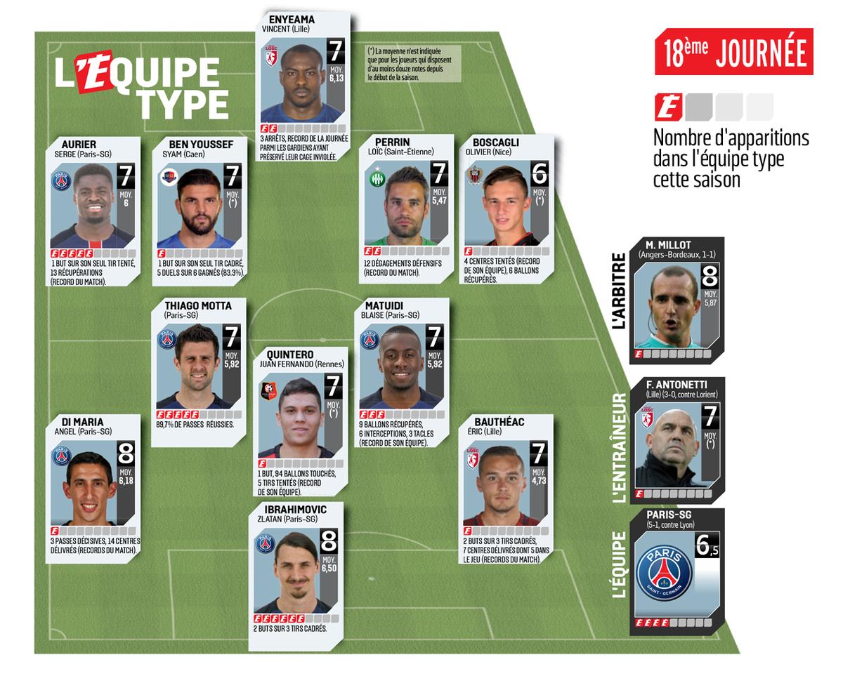 a38c5df3563 Üldine Prantsuse jalgpall [Arhiiv] - Lehekülg 9 - Soccerneti foorum