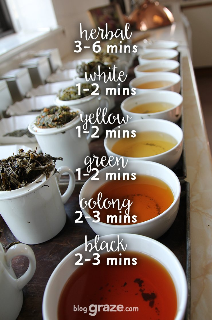 Get the perfect cuppa every time with these 5 tips from our tea master- https://t.co/mBz2cxAdms #InternationalTeaDay https://t.co/1nJkUI8hvs