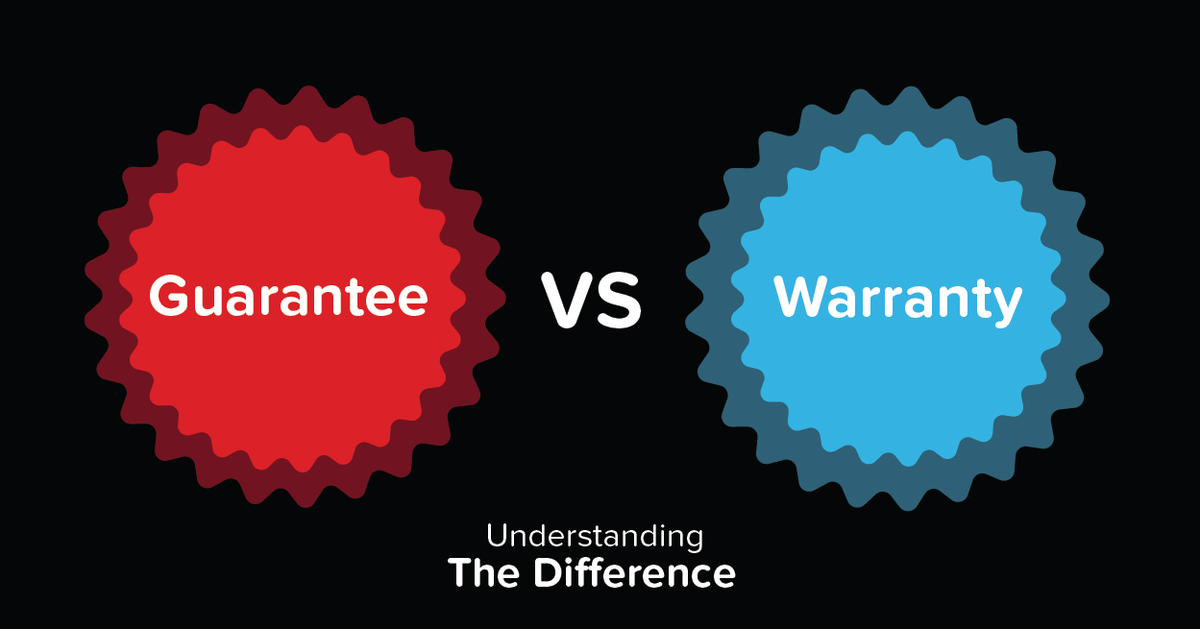 warranty vs guarantee A guarantee covers a product for a specified amount of time after you buy it a warranty covers the product beyond the manufacturer's guarantee period.