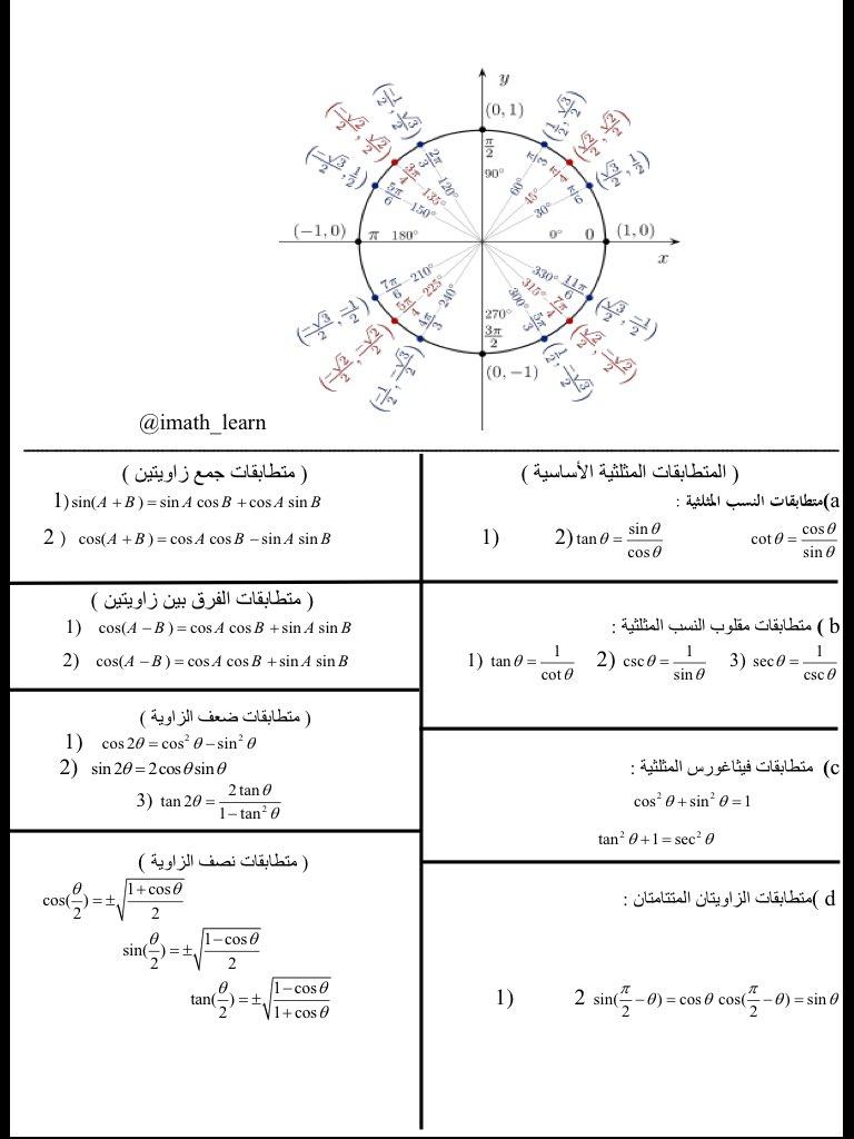 تعلم الرياضيات Auf Twitter الثالث الثانوي ملخص قوانين المتطابقات المثلثية مع دائرة الوحدة Https T Co Bavndwartz