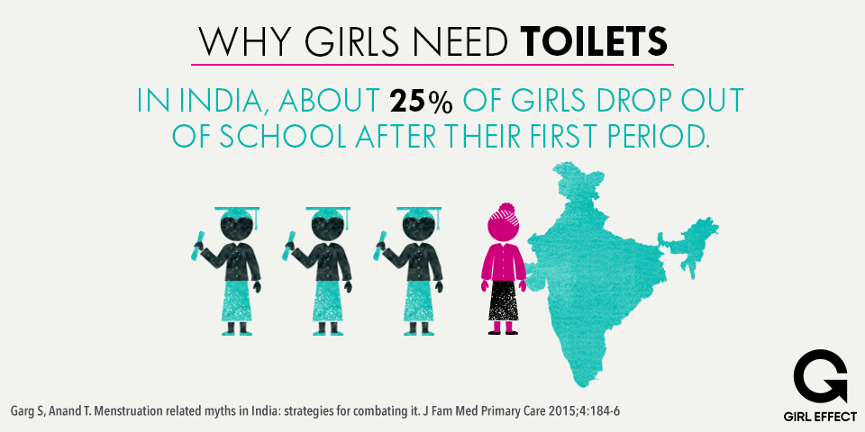 MenstruationMatters Girleffectorg What Girls Need Articles 2015 05 That Time Of The Month Shouldn T Mean Missing School Period