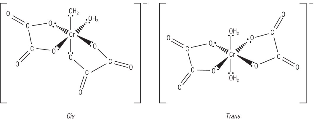 Maddchemistry On Twitter Cis Tans Isomers In Octahedral Complex Ions With 2 Bidentate Ligands Attached Cis Will Also Have An Optical Isomer Https T Co Wfdlip7k8c