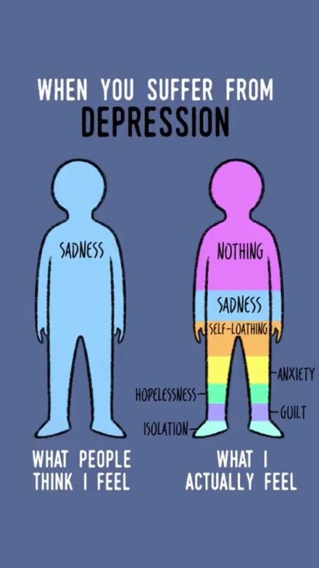 Depression Expectations vs. Experience