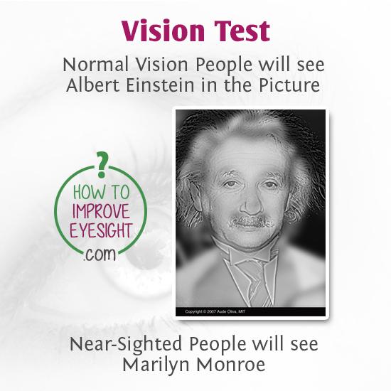myopia teszt einstein