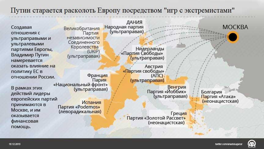 Порошенко привез в Брюссель дополнительные доказательства нарушения Россией минских соглашений - Цензор.НЕТ 839