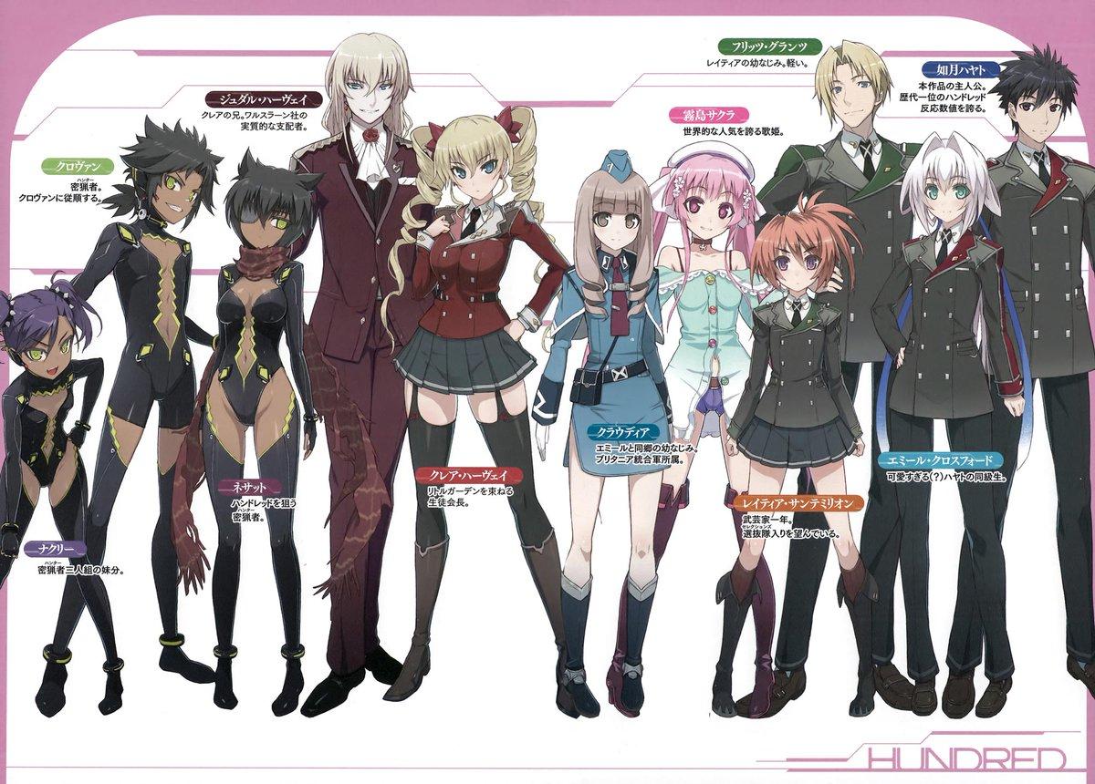 highschool of the elite light novel pdf