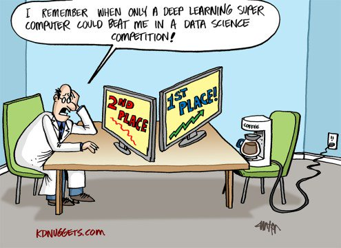 Cartoon: When only a Deep Learning Supercomputer could beat me