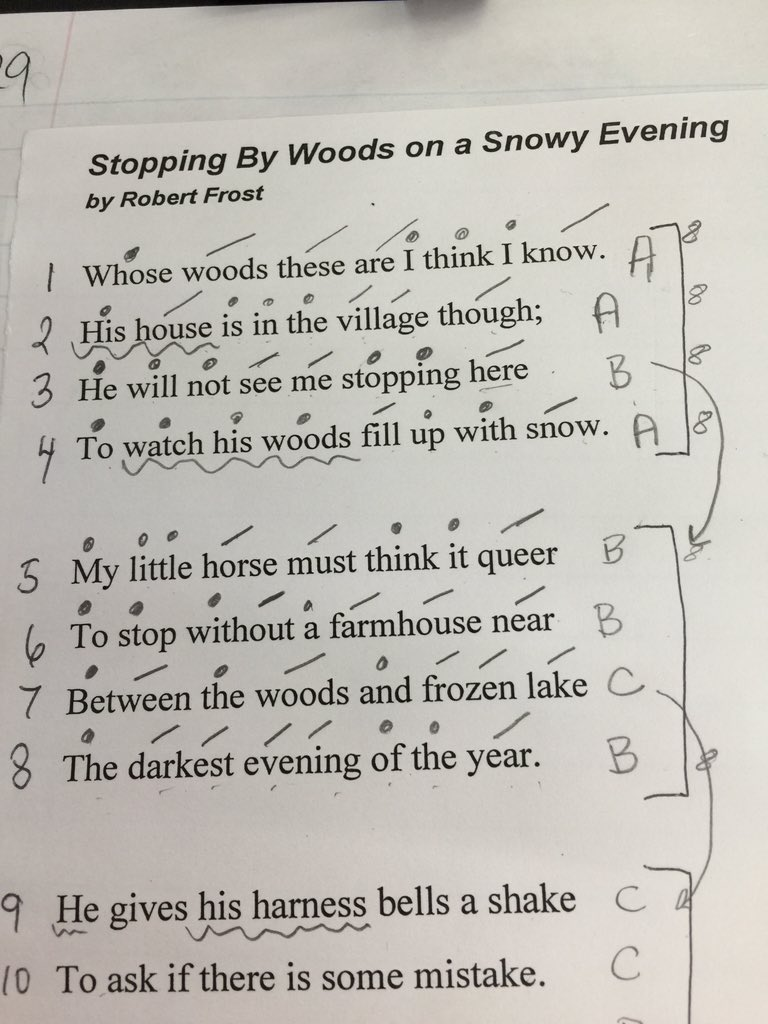 DianeMcMorris On Twitter Poetry Analysis In 5th Grade Day