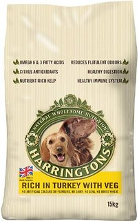 Who Won Our Best Value Dog Food Compeion Find Out And Save 10 On Your Http Petsupplysavings Co Uk Dry