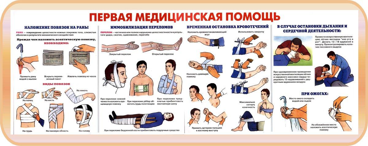 инструкция оказанию первой помощи пострадавшим производстве