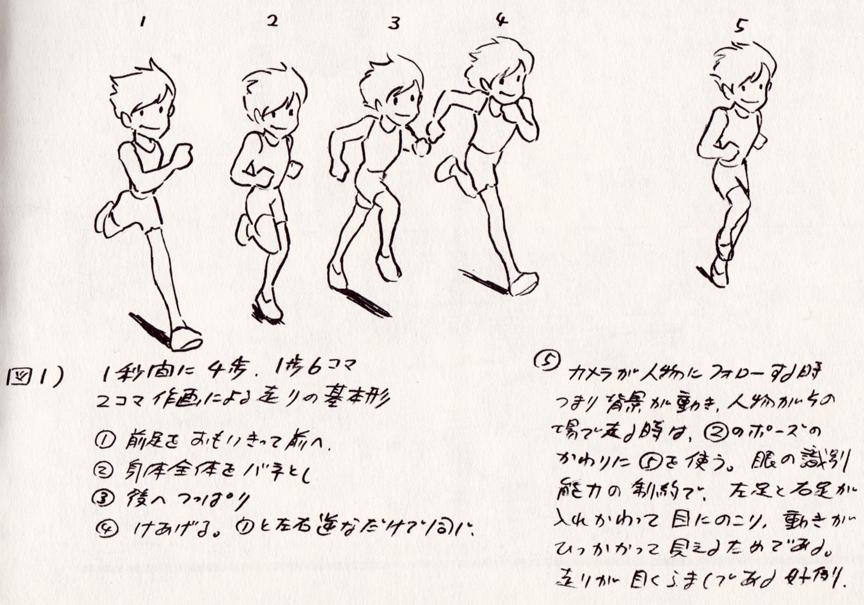 「走る・・・はしり/宮崎駿」月刊アニメーション1980年6月号より 素人にはよくわからんがとにかく宮崎氏はすごいと言う事はわかるw