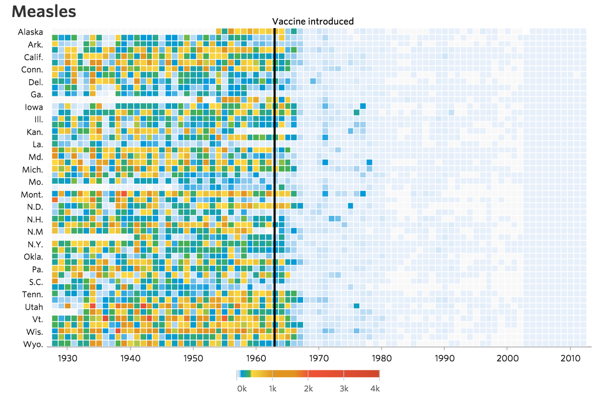 MT @WSJGraphics This graphic won Data Viz of the Year https://t.co/wTqaiF8Od1 | No evidence can sway nitwit anti-vaxxers.