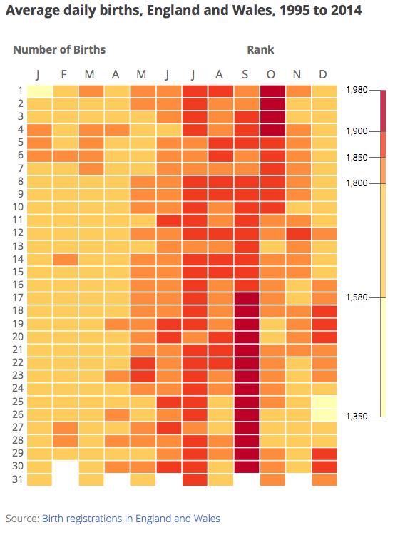 How popular is your birthday? https://t.co/XTc5WF3vdM https://t.co/YdsnUcDuAs